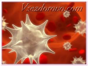 вирус 3д