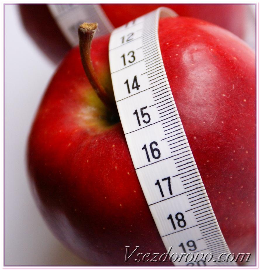 как правильно рассчитать рацион питания чтобы похудеть