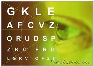 все о лазерной коррекции зрения