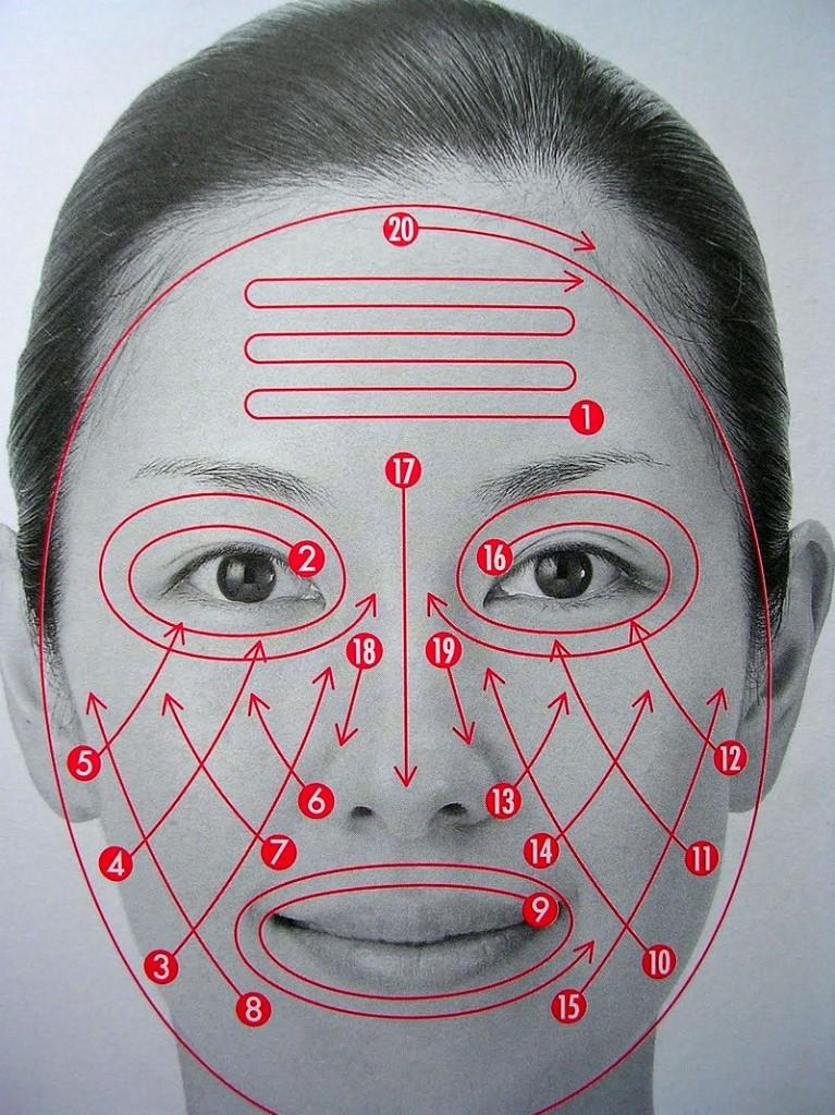 схема линий для водного массажа из книги Чизу Саеки
