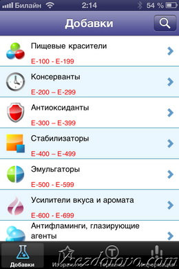 Приложение Idobavki для iPhone