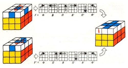 Как разобрать кубик рубика 3х3 схема фото 1