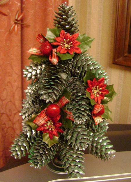 Как сделать новогоднюю ёлку из шишек, мастер-класс с фото