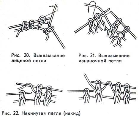 Вязание кружев на полотенце