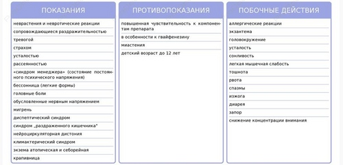 Ново-пассит: инструкция по применению, фото, отзывы, цены