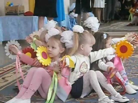 День матери в детском саду – в младшей, средней, старшей, подготовительной группе, сценарии праздника, идеи, видео