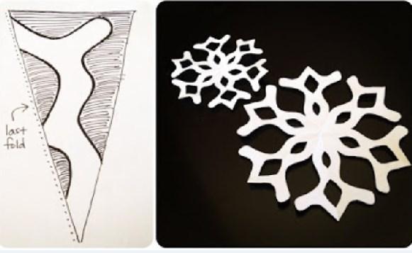 Снежинки своими руками из бумаги на Новый год 2017 – схемы, шаблоны, для детей, как сделать поэтапно, идеи, мастер-классы с пошаговыми фото, видео, Всё Здорово