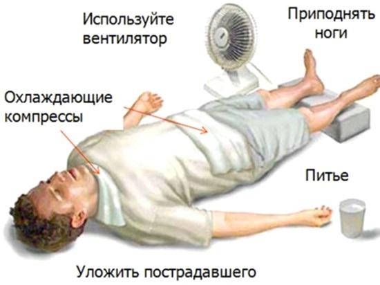 Что делать при тепловом ударе