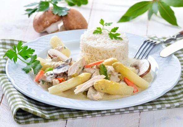 Фрикасе из курицы рецепт мяснов