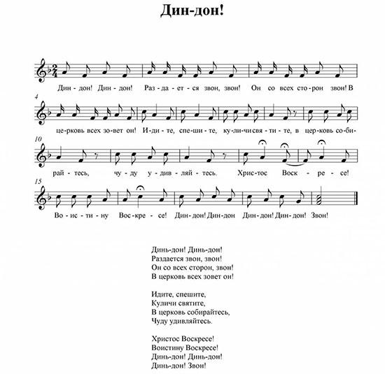 Христианские песни на Пасху Христову для детей и молодежи воскресной школы – слова и ноты, видео