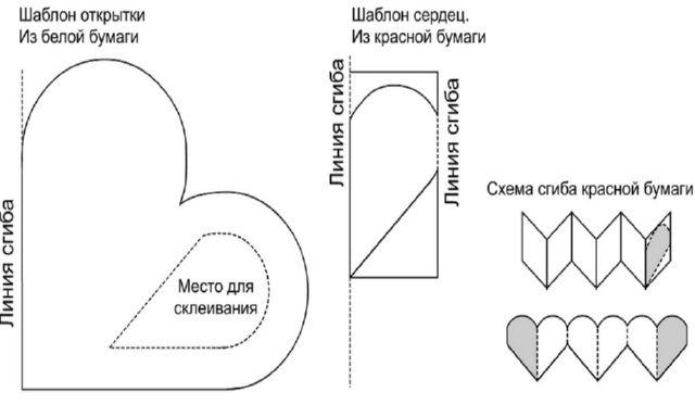 3д открытка сердце схема, для открытки цветной