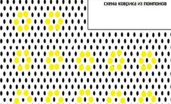 kovrik-iz-pomponov-svoimi-rukami-13-600x366 Коврик из помпонов своими руками с использованием шерстяных ниток и мусорных пакетов. Основа для коврика из помпонов своими руками